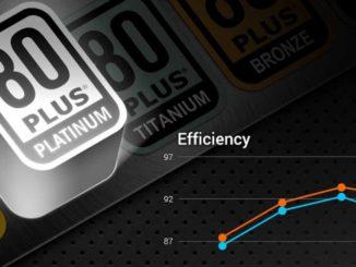 The Best 80 Plus Platinum Power Supplies