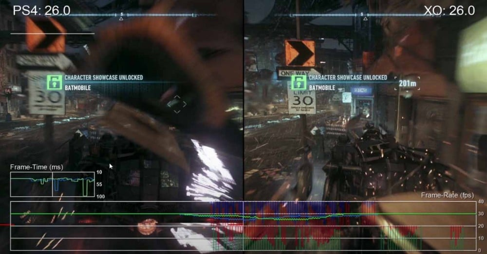 Tools to Measure FPS Performance on Consoles