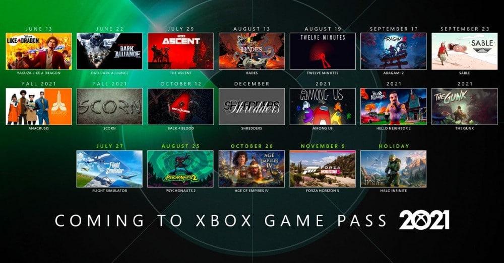 Tous les jeux Xbox présentés à l'E3 2021