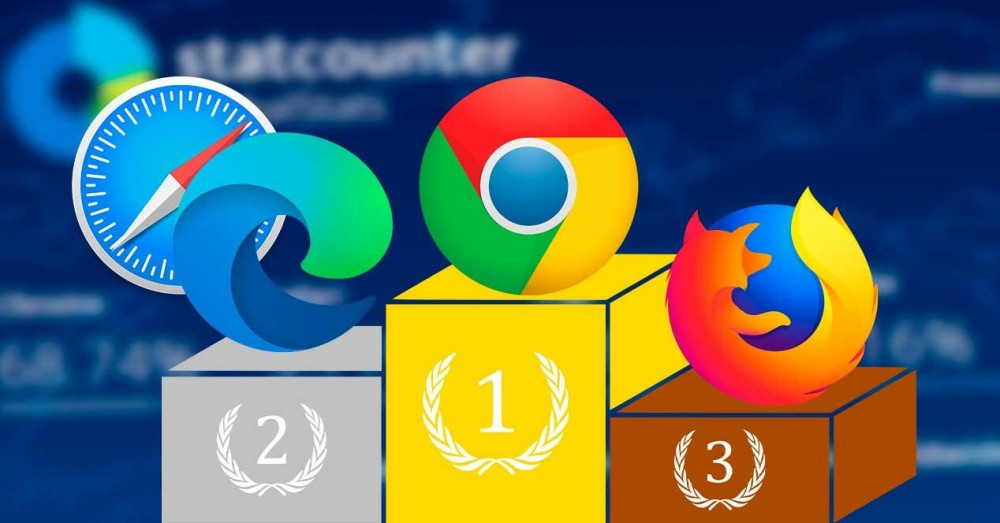 Edge vs Safari: Fight to Be the Second Most Used Browser