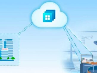 Windows 365 - Cloud Operating System Features